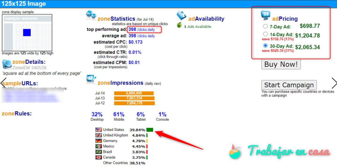 ejemplo países y clics juicyads